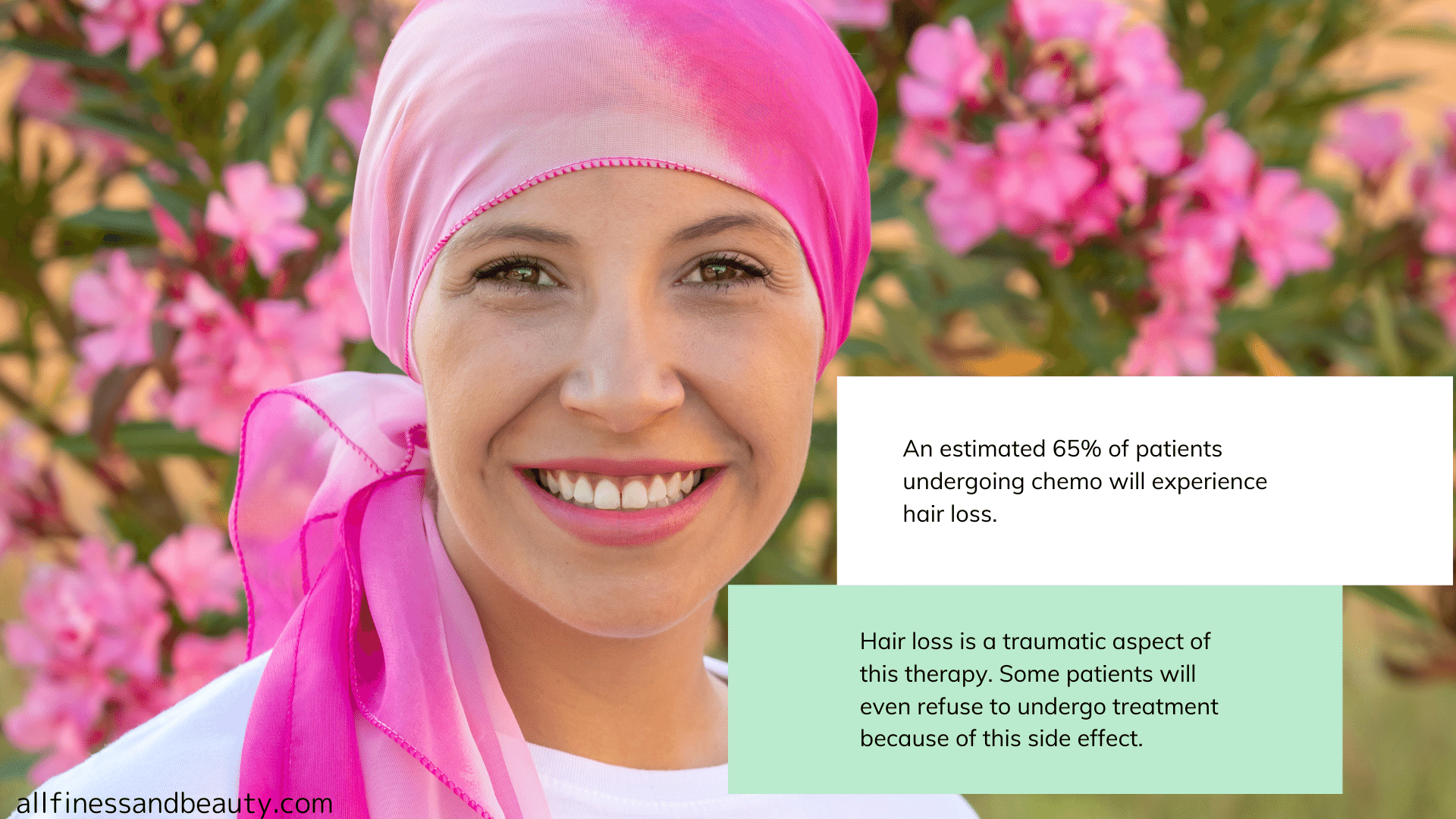 how many patients will experience hair loss after chemo